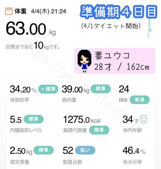 ファスティングダイエット準備期4日目の体重