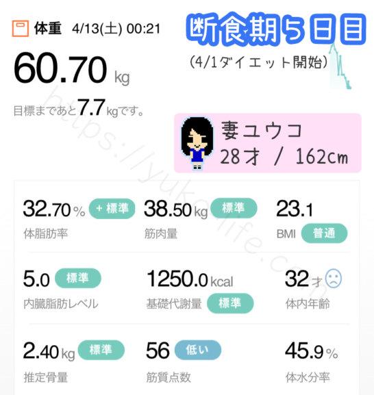 酵素ファスティングダイエット5日目の体重記録とダイエット効果