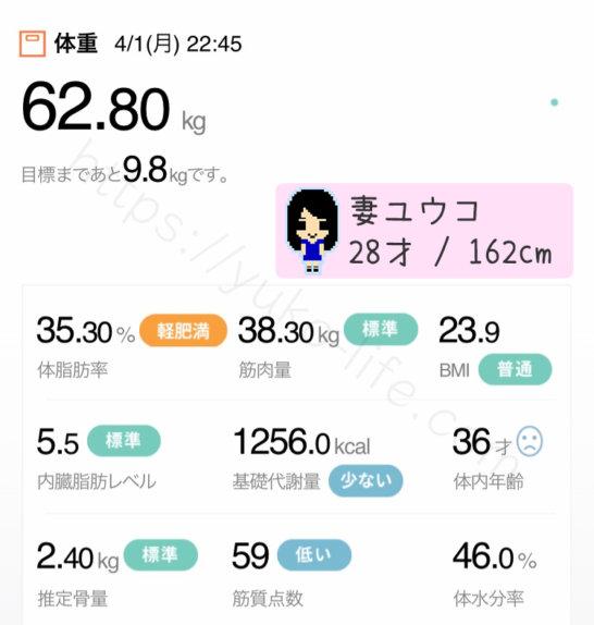 ダイエット前の体重(女・162cm・28才)