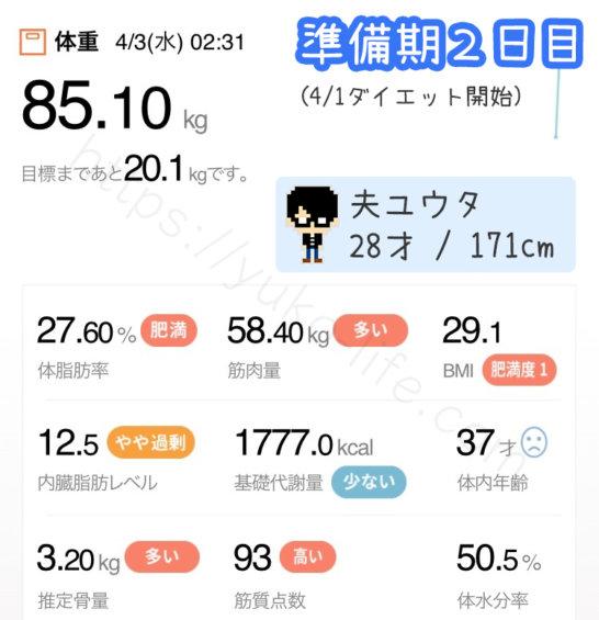 ファスティングダイエット準備期2日目の体重