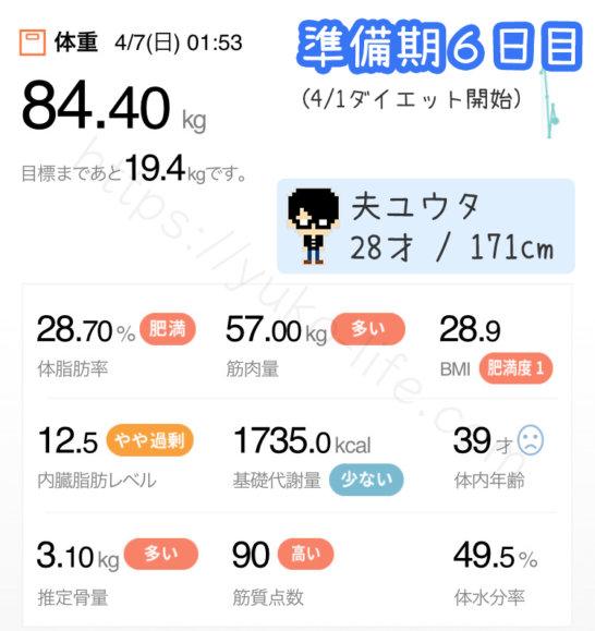 ファスティングダイエット準備期6日目の体重
