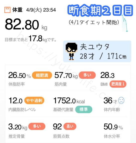 酵素ファスティングダイエット2日目の体重記録とダイエット効果