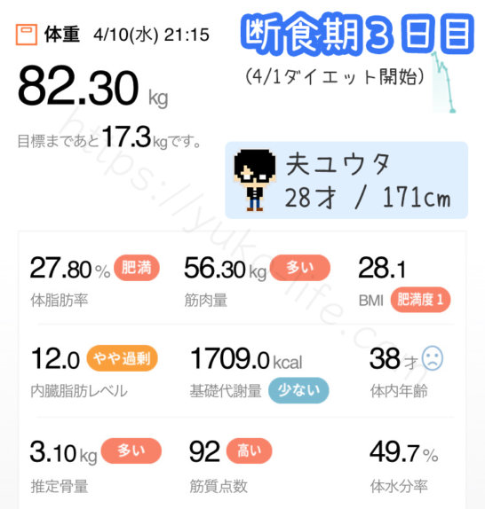 酵素ファスティングダイエット3日目の体重記録とダイエット効果
