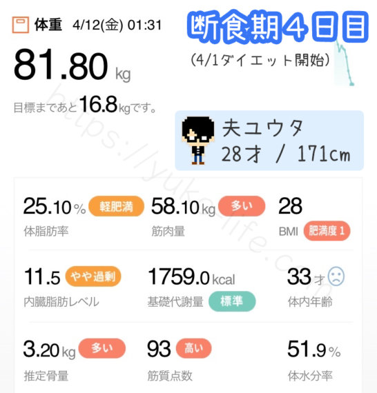 酵素ファスティングダイエット4日目の体重記録とダイエット効果