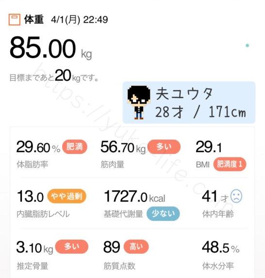 ダイエット前の体重(男・28才・171cm)